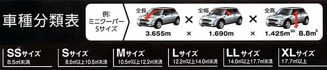 車種分類表