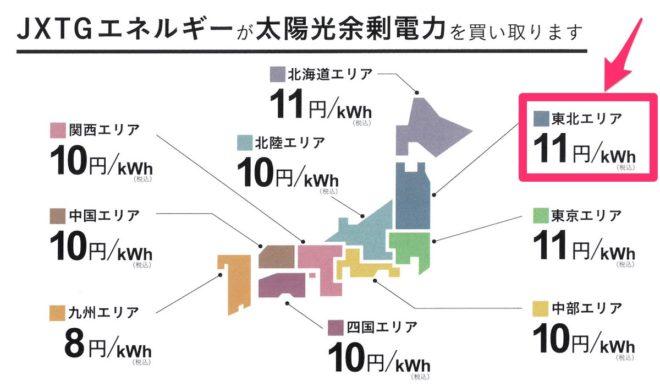 ENEOS太陽光買取価格